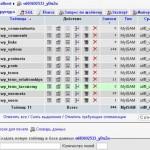 База данных в WordPress: структура, плагин WP-Optimize, хаки