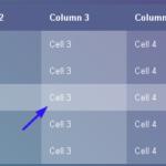 Создаем красивые HTML таблицы (часть 1)