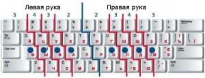 клавиатурный тренажер