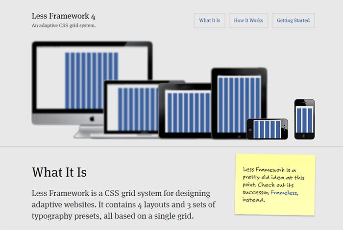 адаптивность вашего сайта