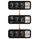 Odometer.js – красивый переход между числами или буквами (+ wordpress плагин)